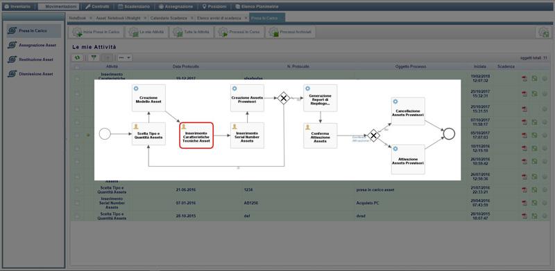 Gestione-Processi-Movimentazione-Asset-Asset-Management-Geoweb