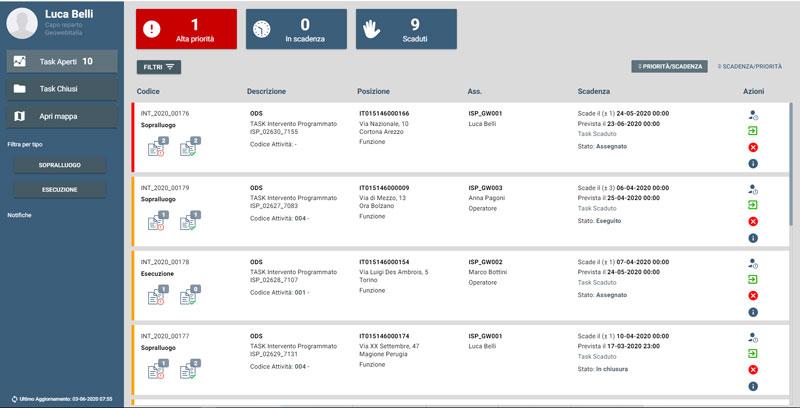 Dashboard-Gestione-Interventi-Operations-Control-Geoweb