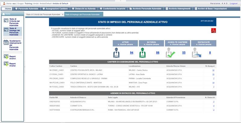 Gestione-Lavoratori-Propri-Workforce-Management-Geoweb