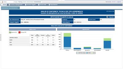 Gestione-di-Report-e-Analisi-Funzionalita-di-base-Geoweb